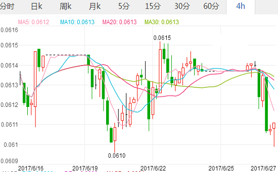 汇率 日 元